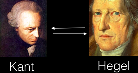 Kant and Hegel