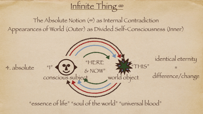 Infinite Thing
