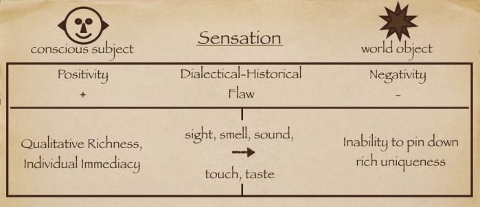 sense3