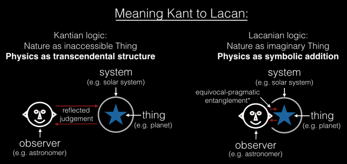 kant-lacan