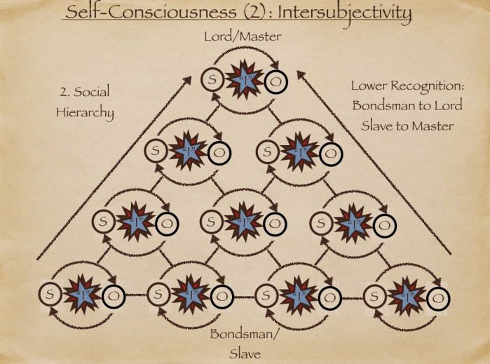 intersubjective
